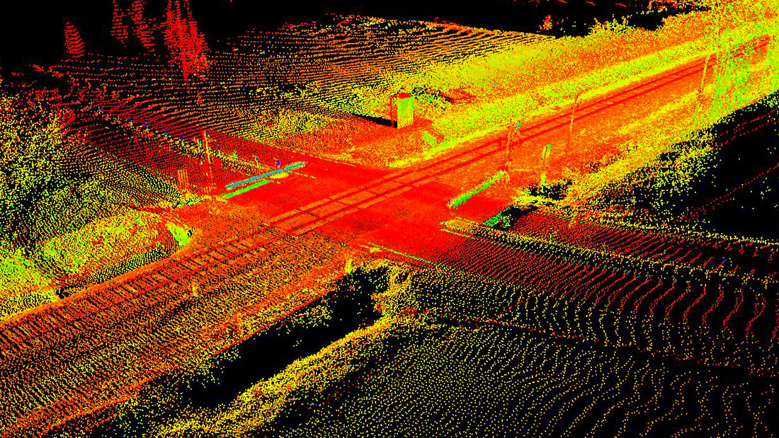 NCDOT Railroad Mobile Scanning Projects