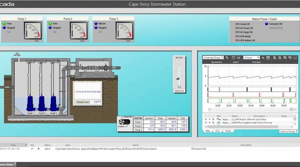SCADA-monitoring-system
